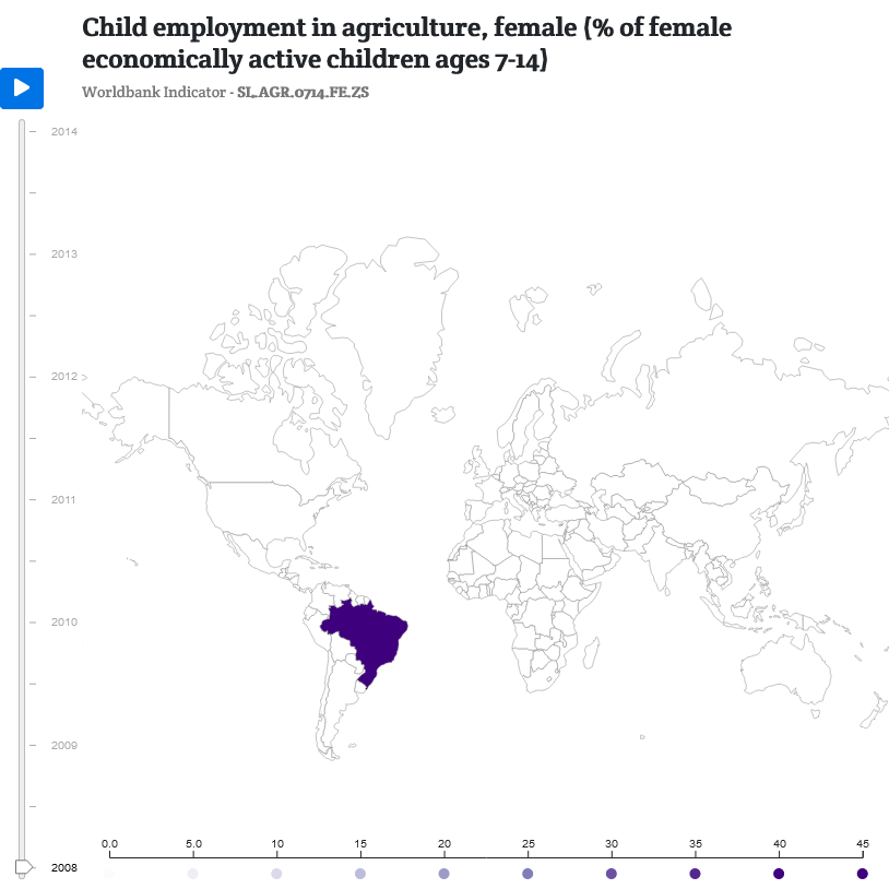 Child Employment In Agriculture, Female (% Of Female